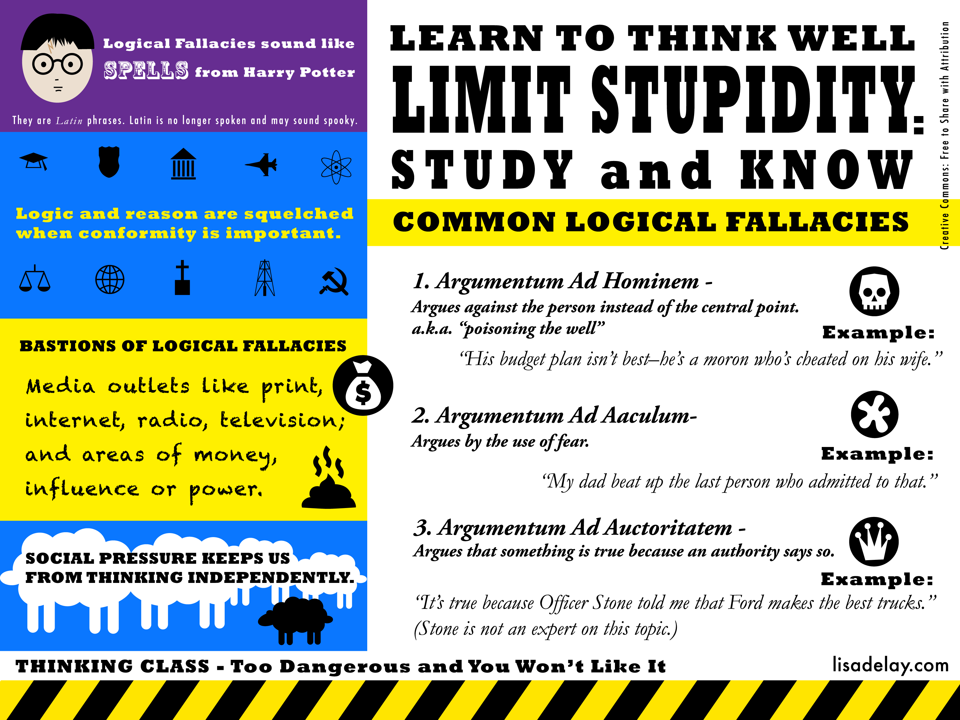 logic and critical thinking quizlet Course syllabus for phil102: logic and critical thinking please note: this legacy course does not offer a certificate and may contain broken links and outdated information.
