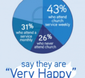 happychurchfolk